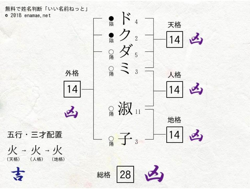 f:id:dokudamiyoshiko:20180325140556p:plain