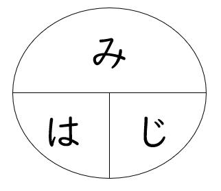 f:id:dokudamiyoshiko:20180912204018p:plain