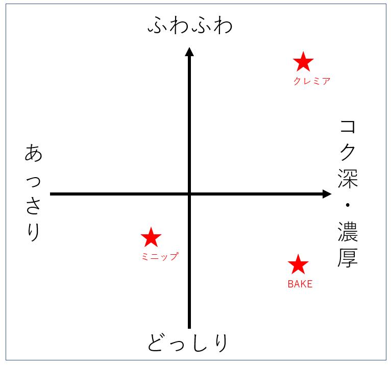 f:id:dokudamiyoshiko:20181024074047p:plain