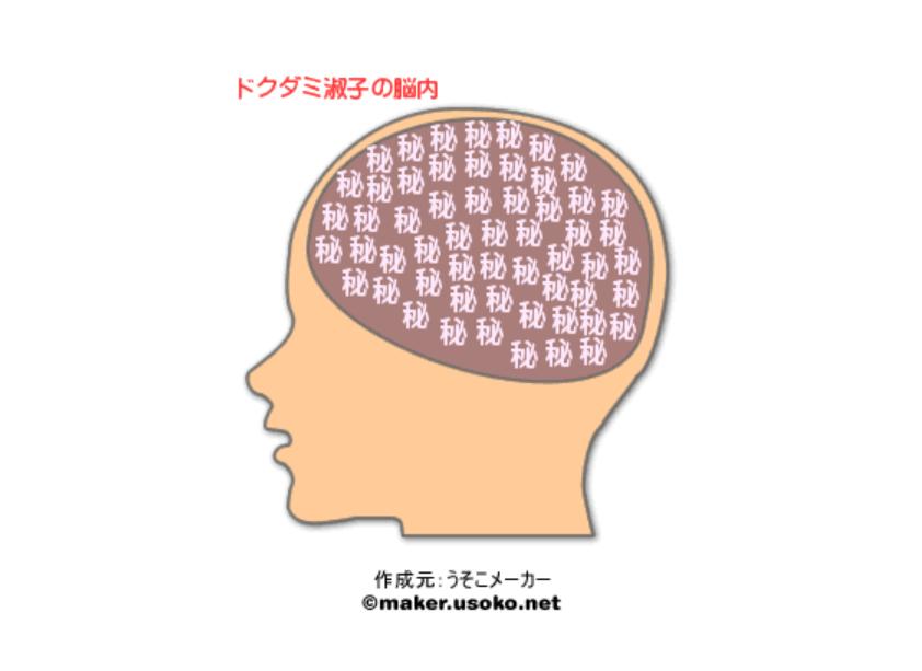 f:id:dokudamiyoshiko:20181211193507p:plain