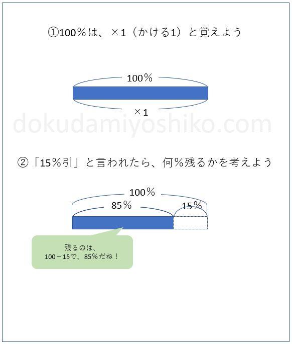 f:id:dokudamiyoshiko:20190617202834j:plain