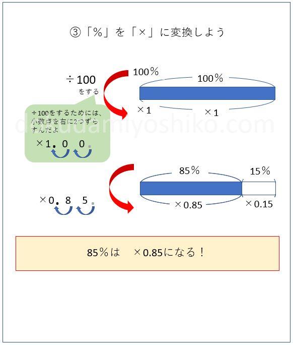 f:id:dokudamiyoshiko:20190617202847j:plain