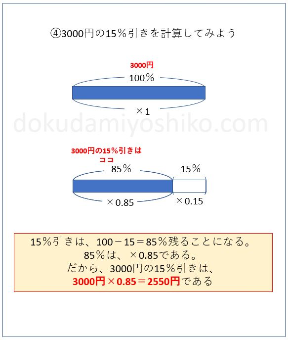 f:id:dokudamiyoshiko:20190617202900j:plain