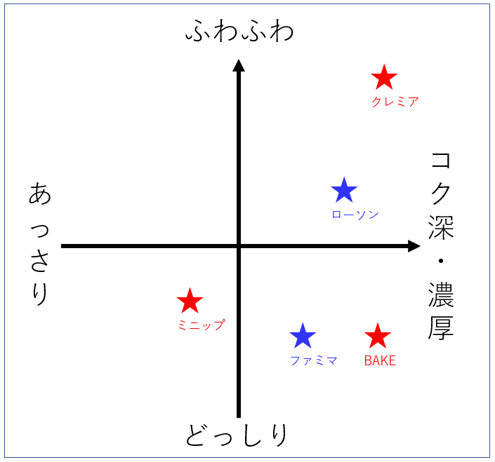 f:id:dokudamiyoshiko:20190619070914p:plain