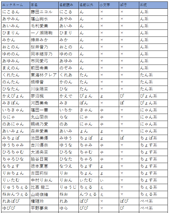 f:id:dokudamiyoshiko:20190914181757p:plain