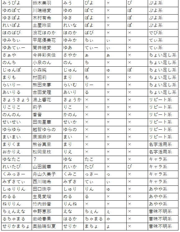 f:id:dokudamiyoshiko:20190914181848p:plain