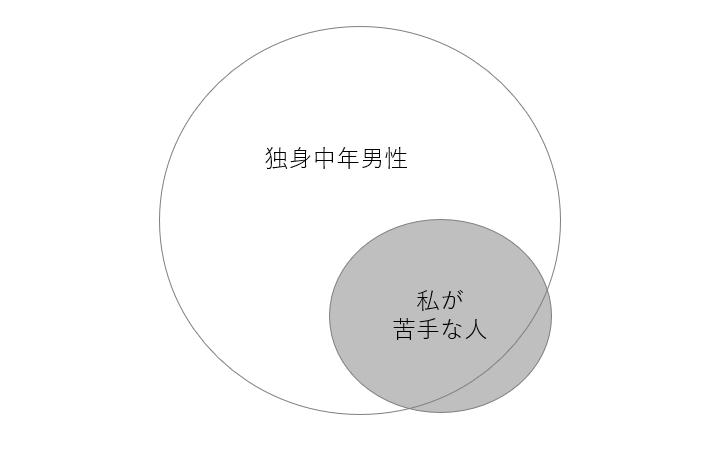 f:id:dokudamiyoshiko:20200814173111p:plain