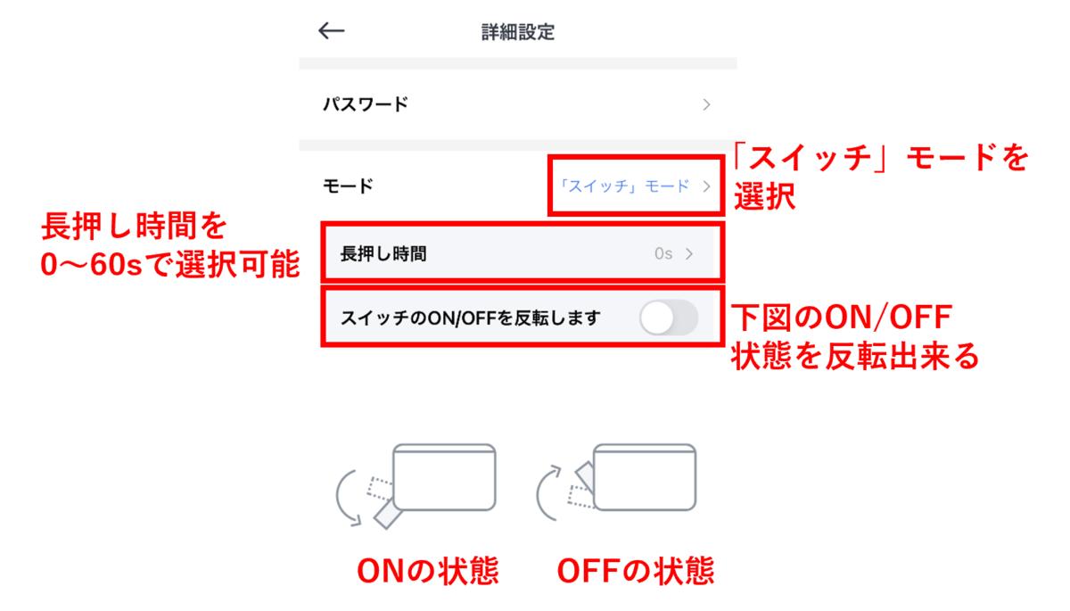 f:id:dokudoku0622:20210202200057p:plain