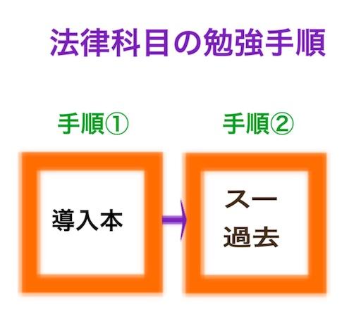 f:id:dokugakukoumuin:20170214140803j:image
