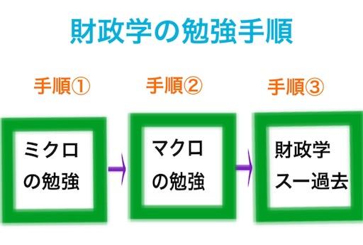 f:id:dokugakukoumuin:20170214141227j:image