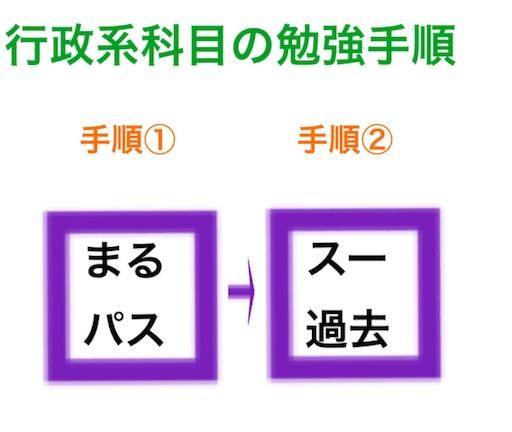 f:id:dokugakukoumuin:20170214141453j:image