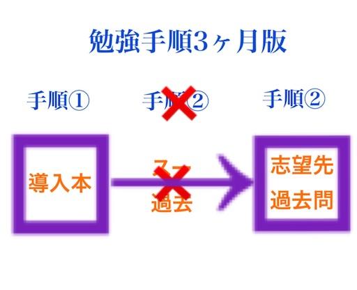 f:id:dokugakukoumuin:20170215021012j:image