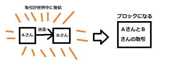 f:id:dokugakukoumuin:20170322172945p:plain
