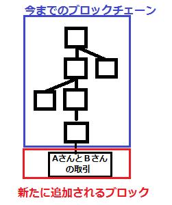 f:id:dokugakukoumuin:20170322173739p:plain