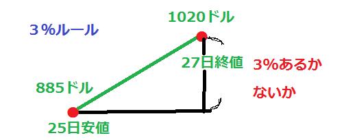 f:id:dokugakukoumuin:20170327235312p:plain