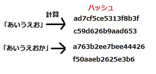 f:id:dokugakukoumuin:20170330211532p:plain