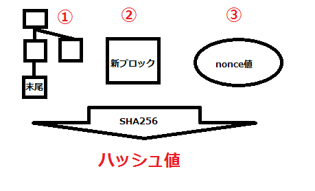 f:id:dokugakukoumuin:20170330213516p:plain