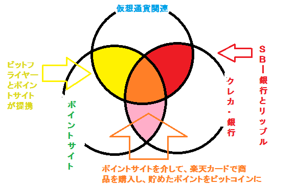 f:id:dokugakukoumuin:20170814173027p:plain