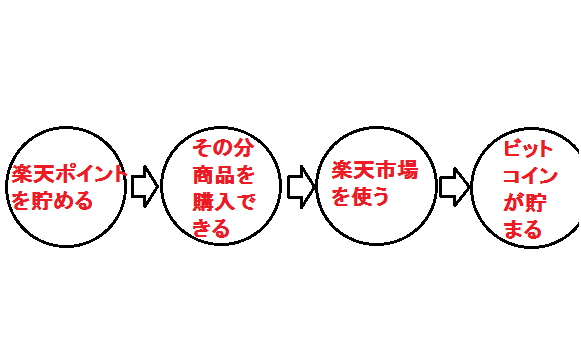 f:id:dokugakukoumuin:20170815170746p:plain
