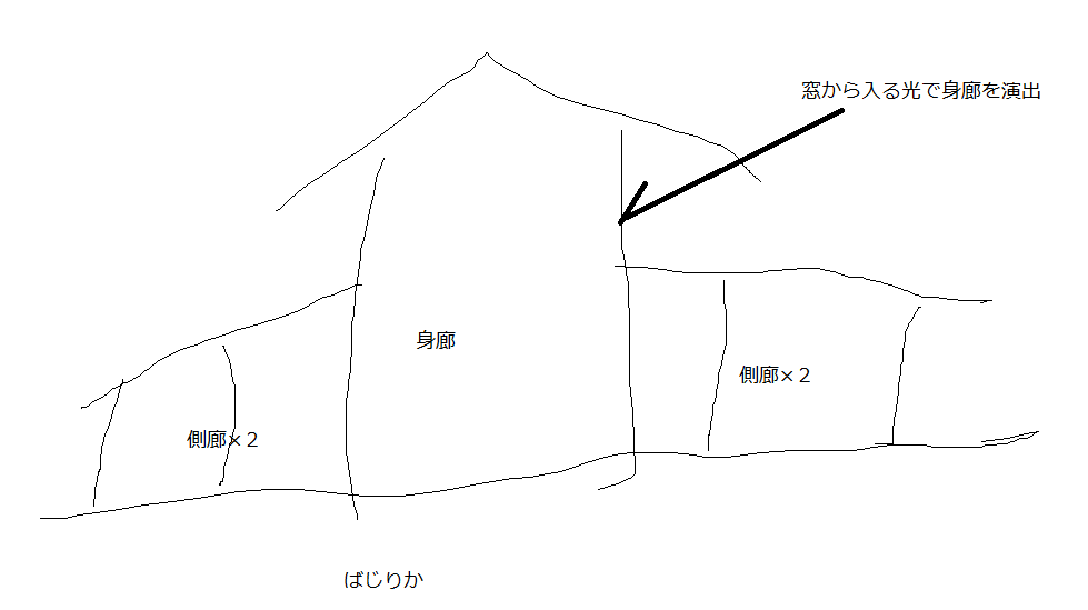 f:id:dokugakutoppa:20190616233455p:plain
