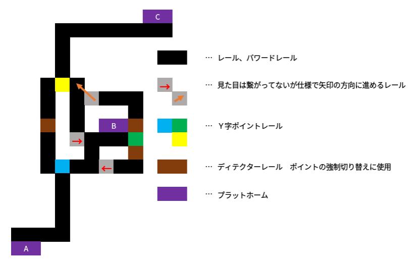 f:id:dokuraku:20180606211836p:plain