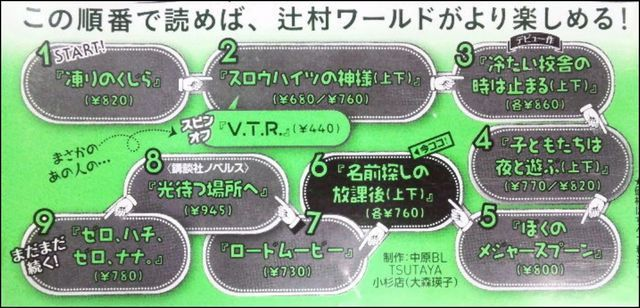 f:id:dokusho-suki:20181209091751j:plain