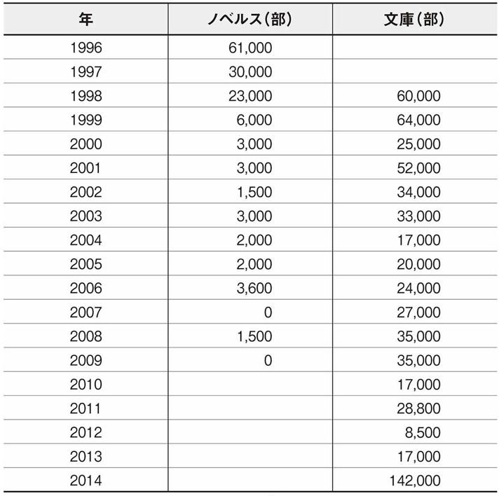 f:id:dokusyo_geek_ki:20160303112320p:plain
