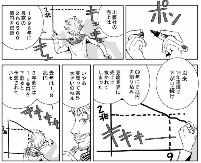 f:id:dokusyo_geek_ki:20160513121739p:plain