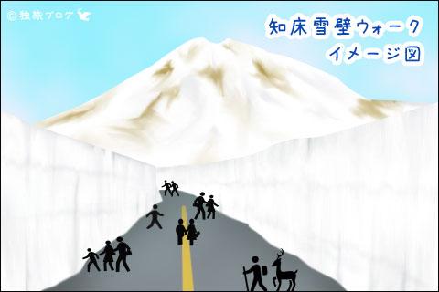 知床雪壁ウォークイメージ図