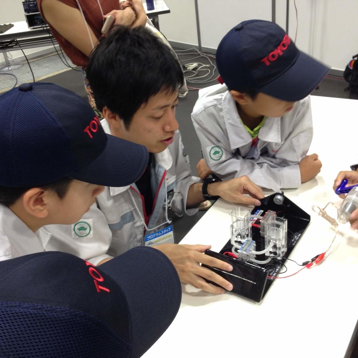 燃料電池模型での実験
