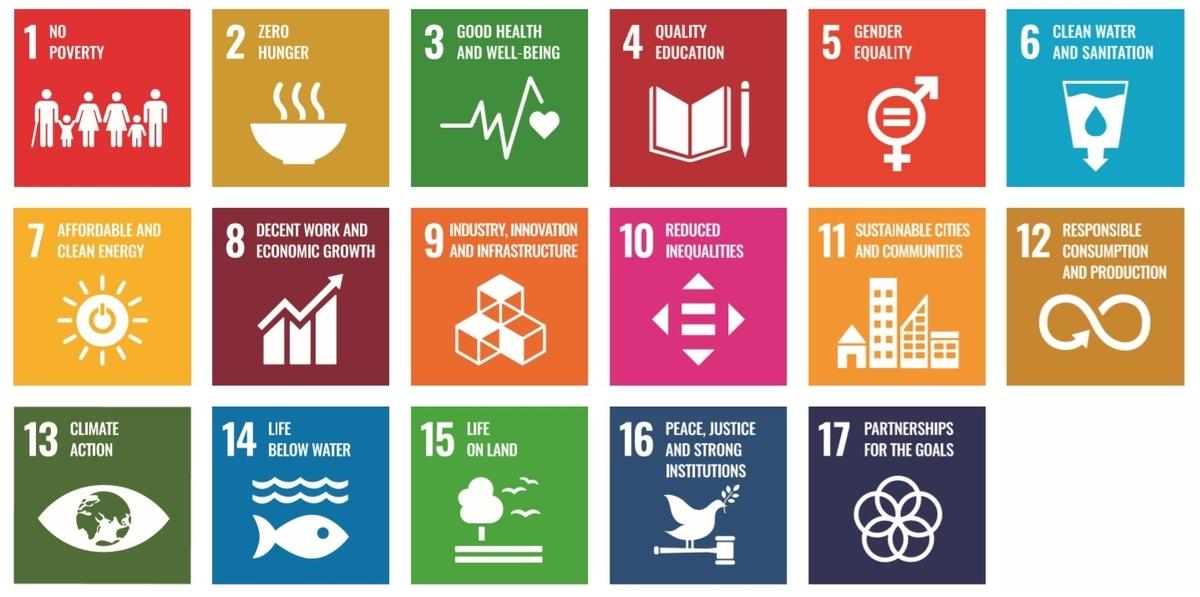 SGDsでは17個の持続可能な目標を提示