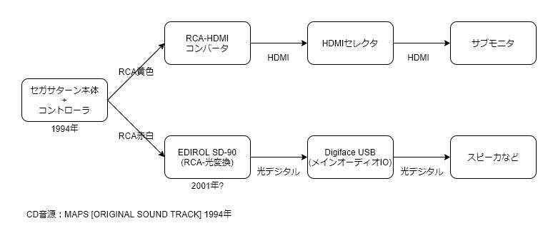 f:id:dolyplpl:20210525195256p:plain