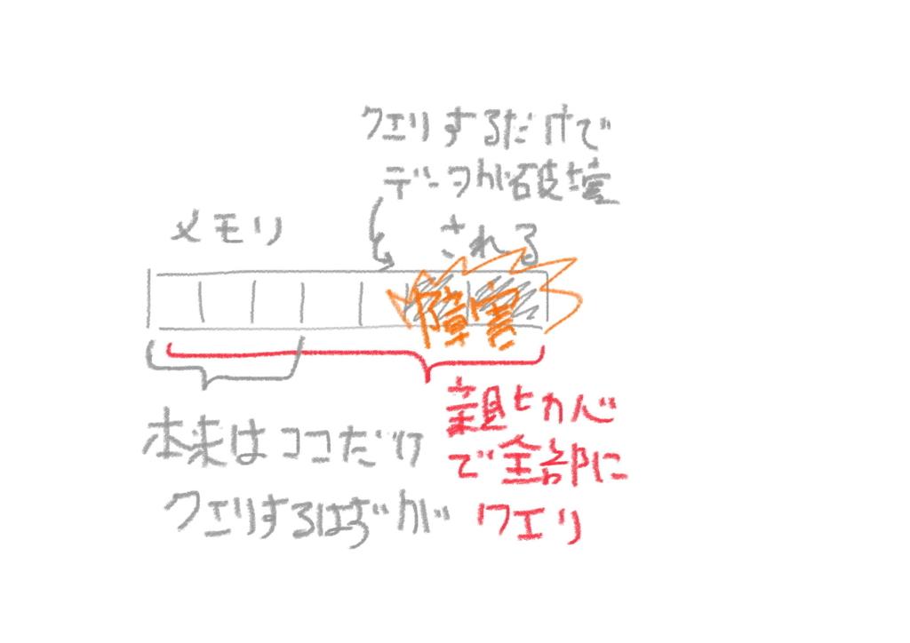 f:id:domodomodomo:20181208193407j:plain