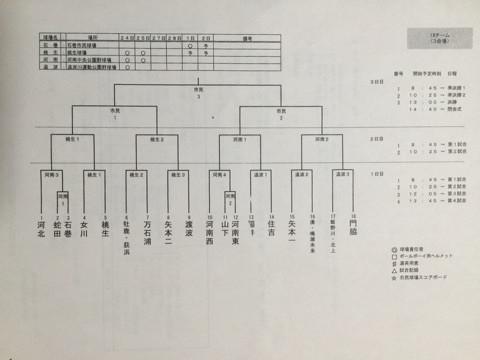 {1DCEC67C-DCE8-440E-9C68-2368595A5A96}