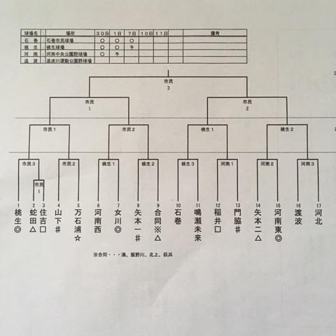 {F75F5686-2F01-40AD-A108-E3710BD417A6}