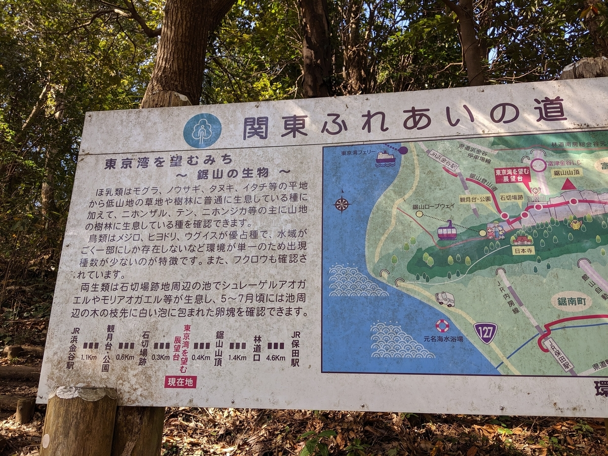 関東ふれあいの道(看板)