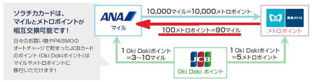 f:id:donburi-kun:20170708120200j:plain