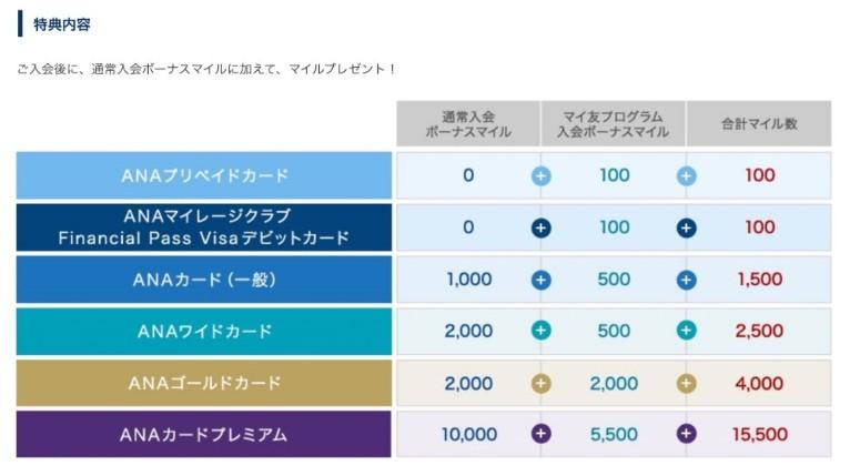 f:id:donburi-kun:20170708130213j:plain