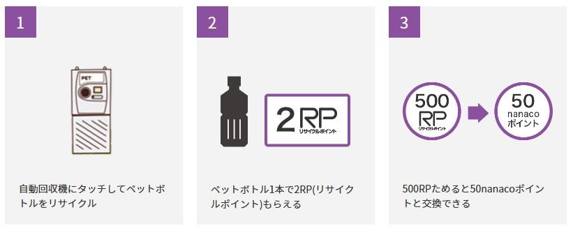f:id:donburi-kun:20170802134550j:plain