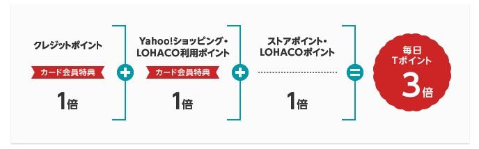 f:id:donburi-kun:20170805104634j:plain