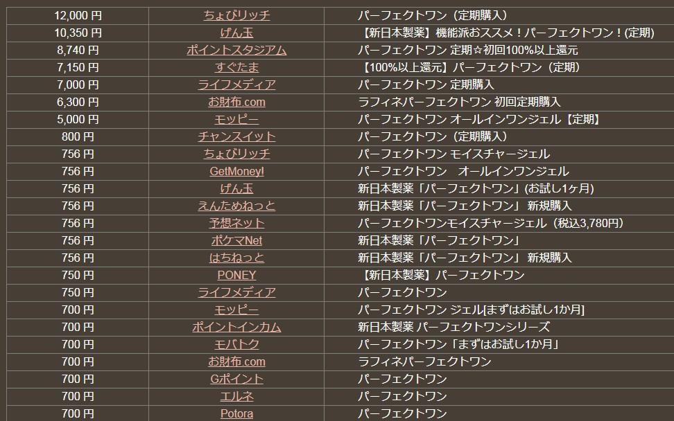 f:id:donburi-kun:20170807102647j:plain