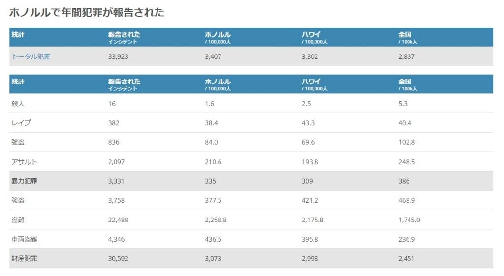 f:id:donburi-kun:20171018141956j:plain