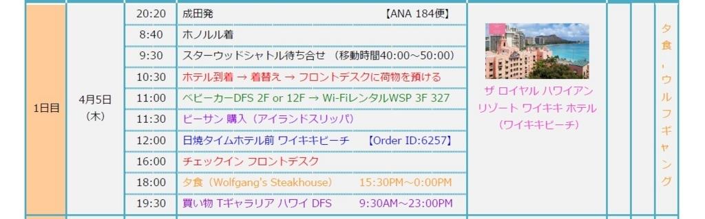 f:id:donburi-kun:20180519165630j:plain