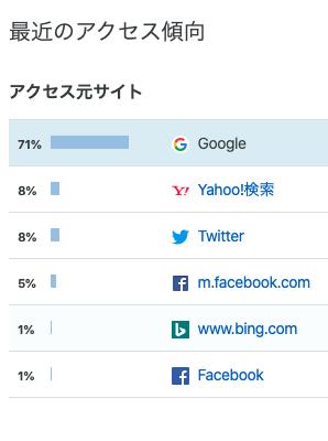 f:id:dondoko_susumu:20200412111818p:plain
