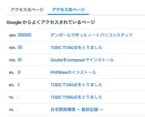 f:id:dondoko_susumu:20200412111835p:plain
