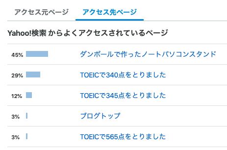 f:id:dondoko_susumu:20200412111905p:plain
