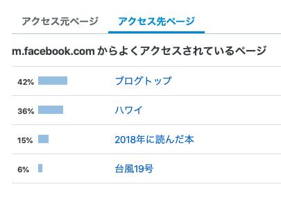 f:id:dondoko_susumu:20200412111919p:plain