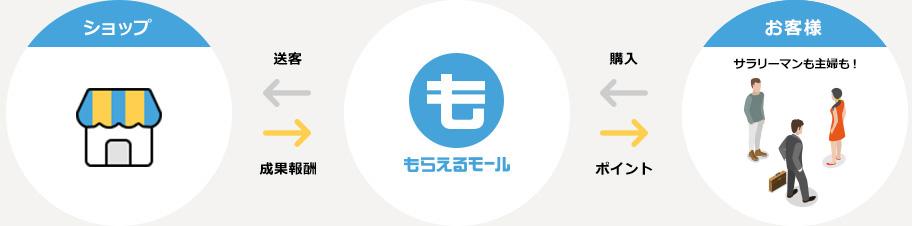 f:id:donguri-Genie:20190415110916j:plain