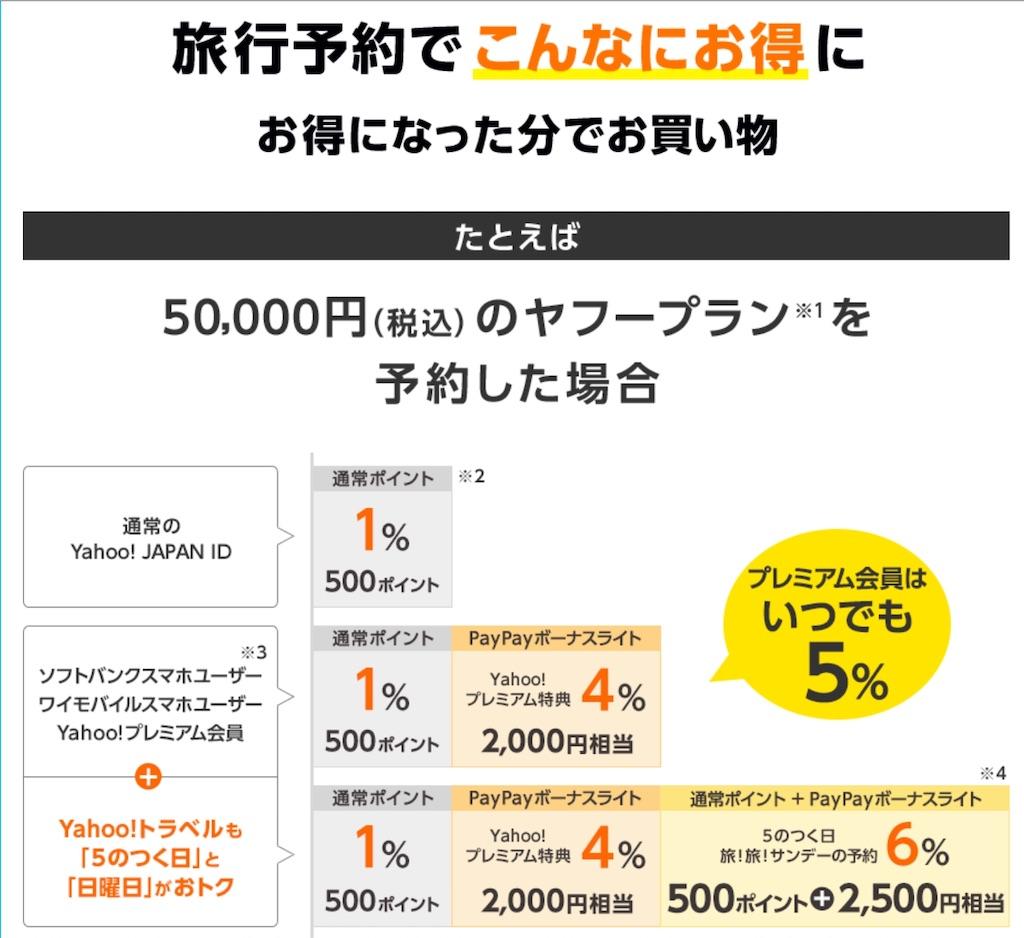 f:id:donguri-Genie:20200118065957j:image