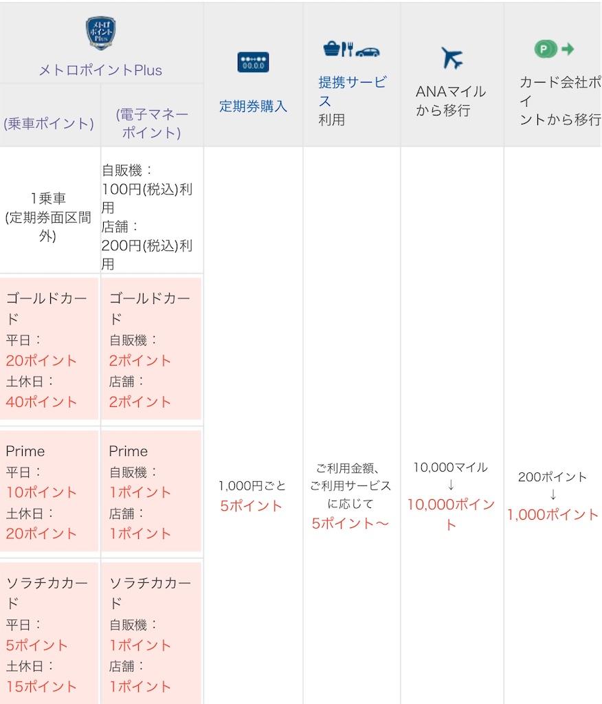 f:id:donguri-Genie:20200118174105j:image